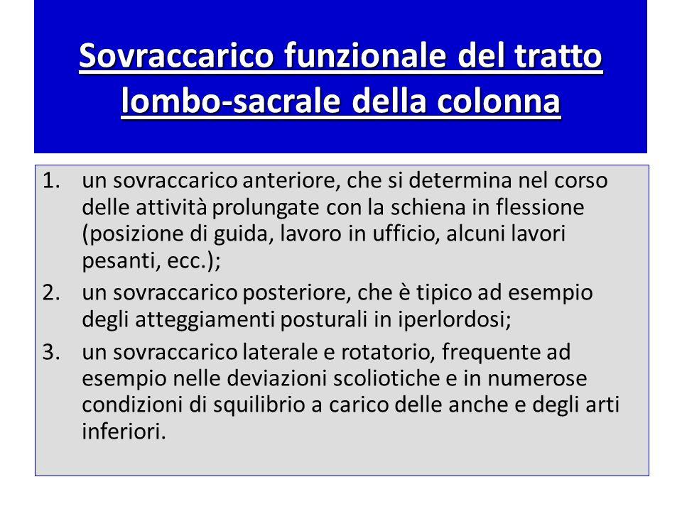 Sovraccarico funzionale del tratto lombo-sacrale della colonna