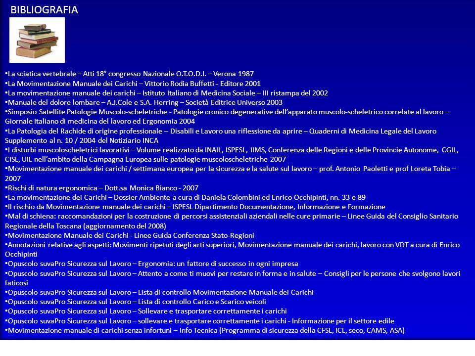 BIBLIOGRAFIA La sciatica vertebrale – Atti 18° congresso Nazionale O.T.O.D.I. – Verona 1987.