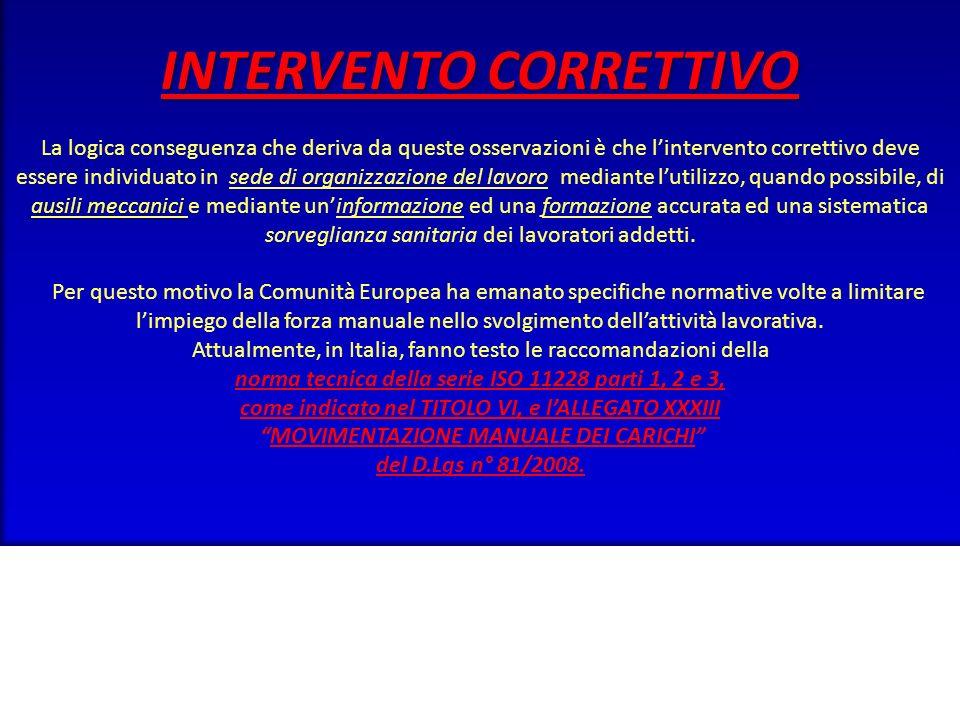 INTERVENTO CORRETTIVO