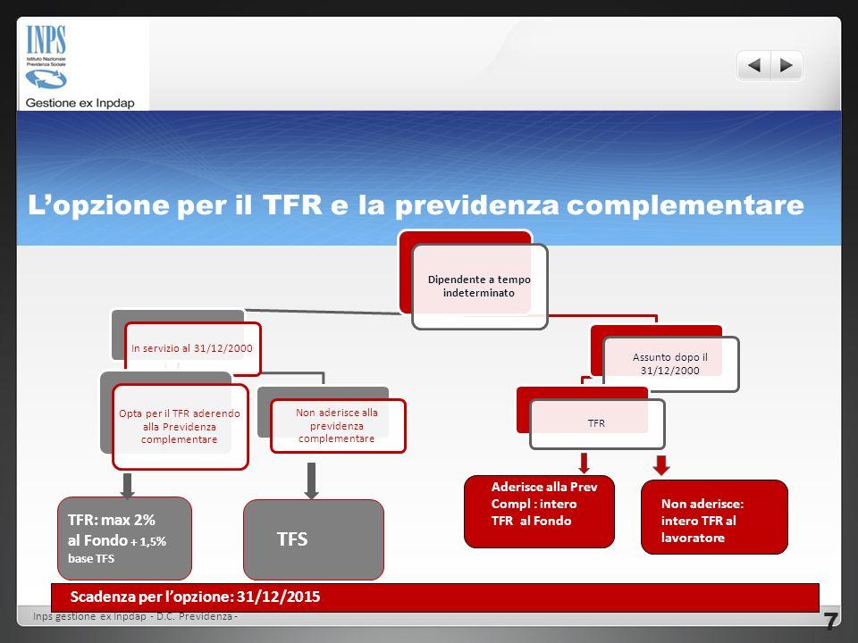 L'opzione per il TFR e la previdenza complementare