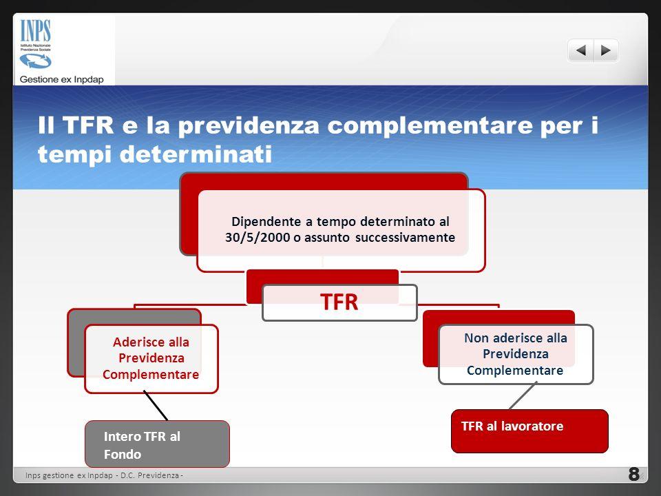 Il TFR e la previdenza complementare per i tempi determinati