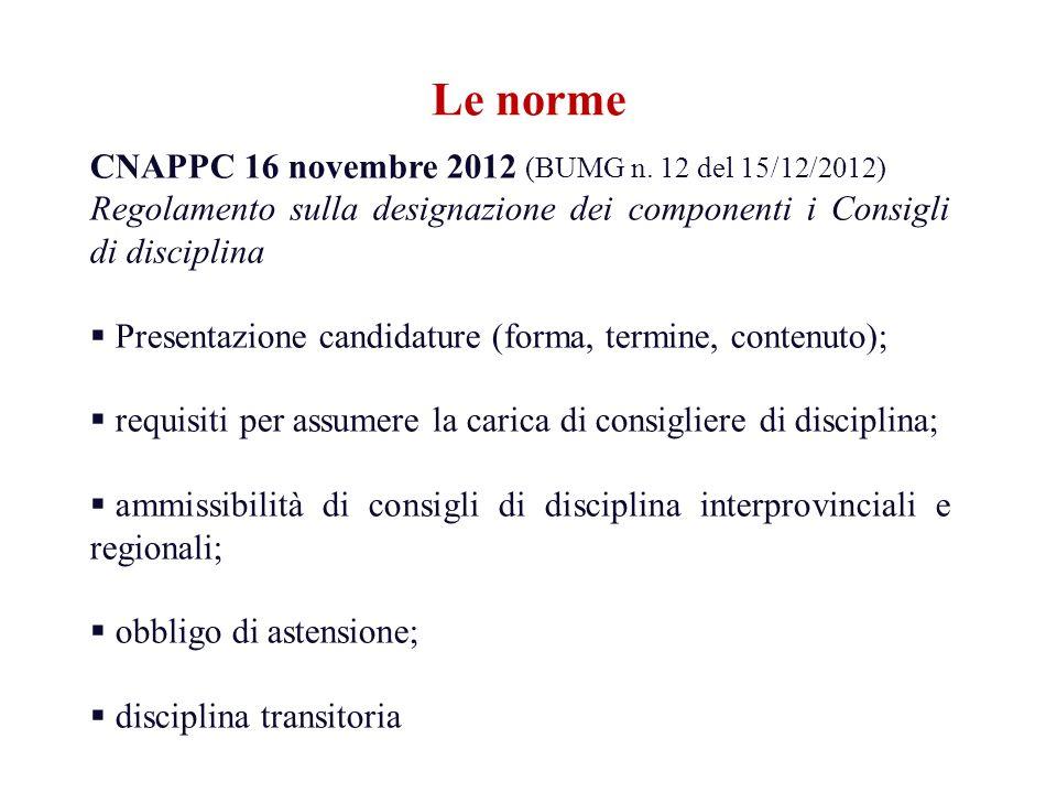Le norme CNAPPC 16 novembre 2012 (BUMG n. 12 del 15/12/2012)