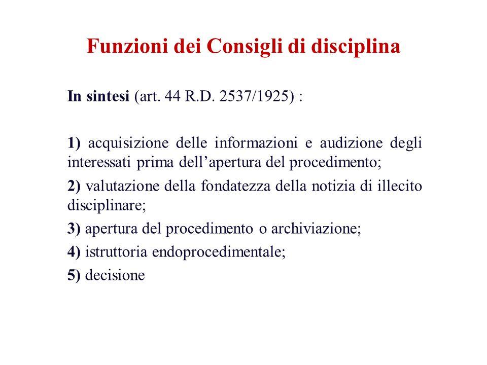 Funzioni dei Consigli di disciplina