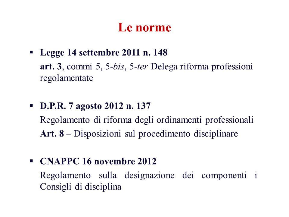 Le norme Legge 14 settembre 2011 n. 148