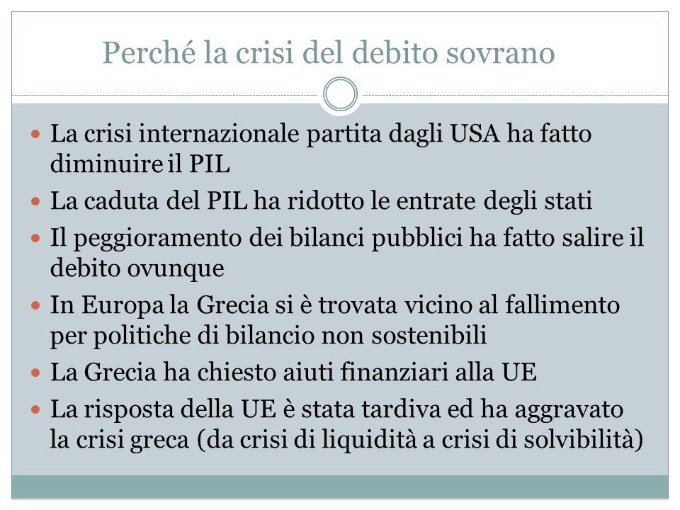 Perché la crisi del debito sovrano