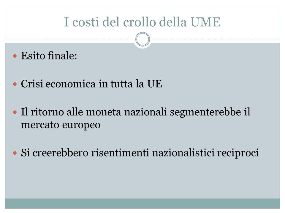 I costi del crollo della UME