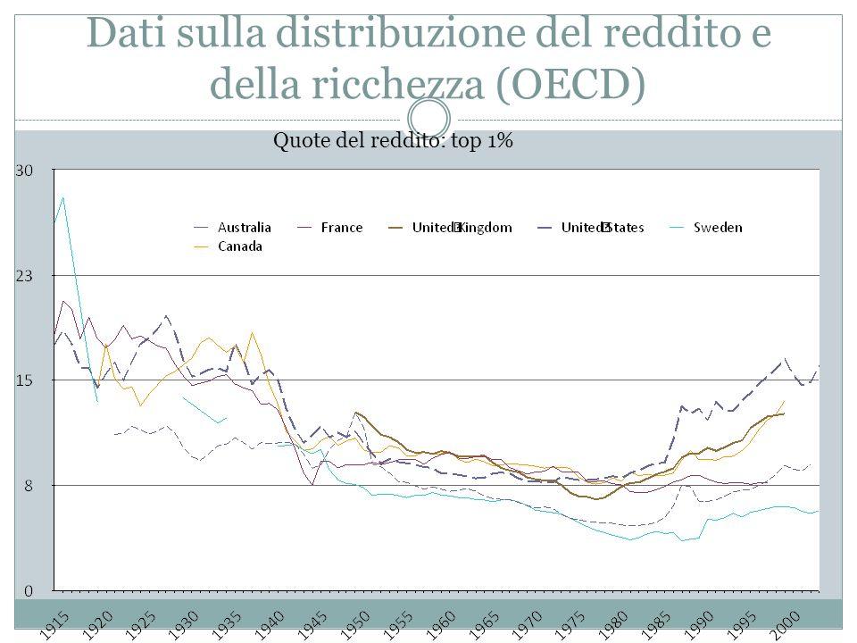 Dati sulla distribuzione del reddito e della ricchezza (OECD)