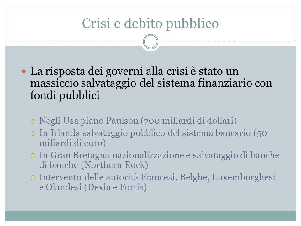 Crisi e debito pubblico