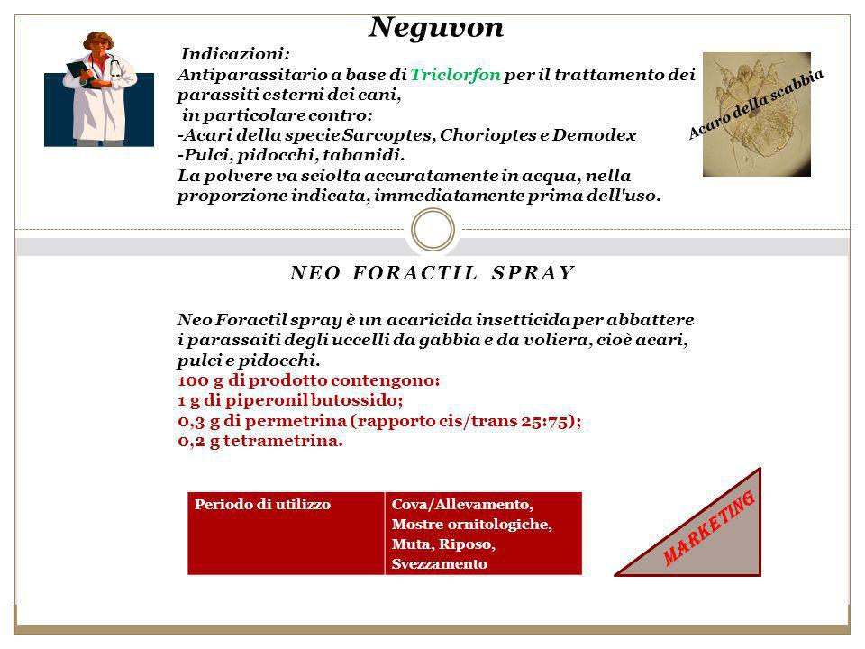 Neguvon Neo Foractil spray MARKETING MARKETING