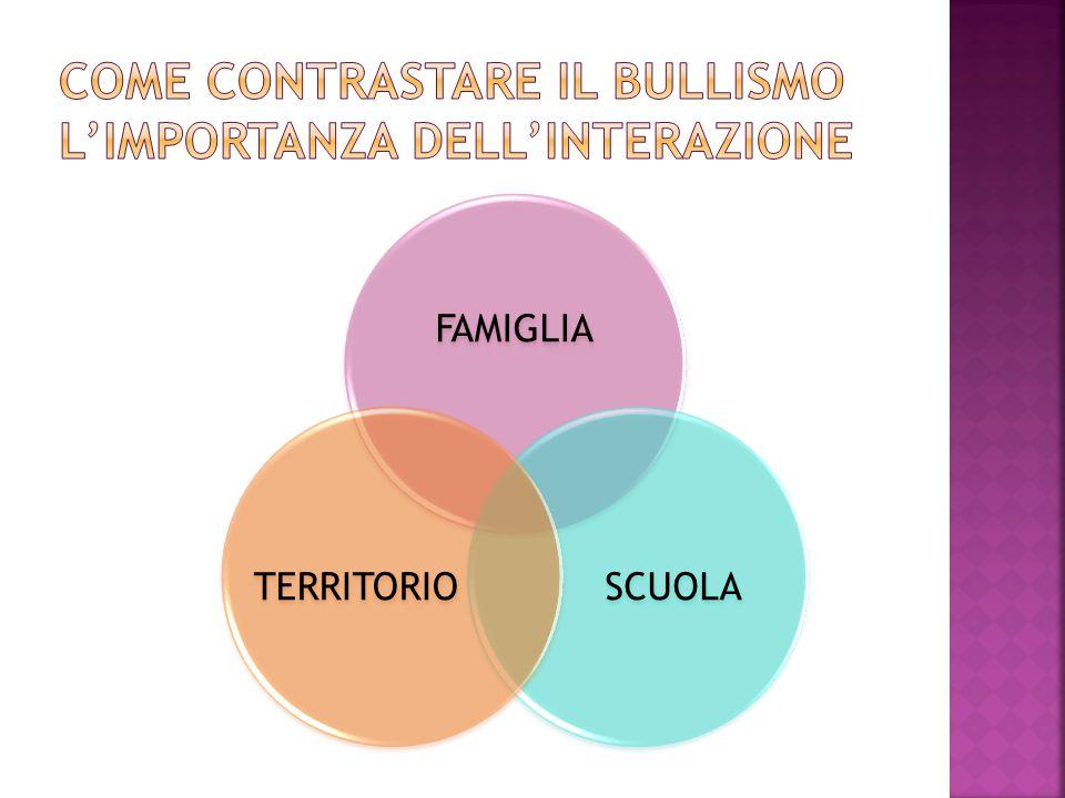 COME CONTRASTARE IL BULLISMO L'IMPORTANZA DELL'INTERAZIONE