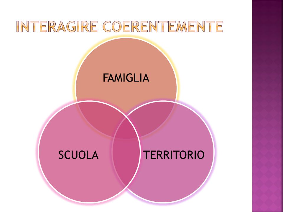 INTERAGIRE COERENTEMENTE