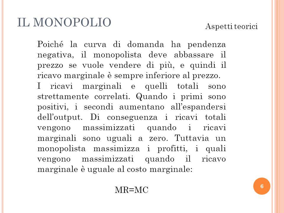 IL MONOPOLIO Aspetti teorici.