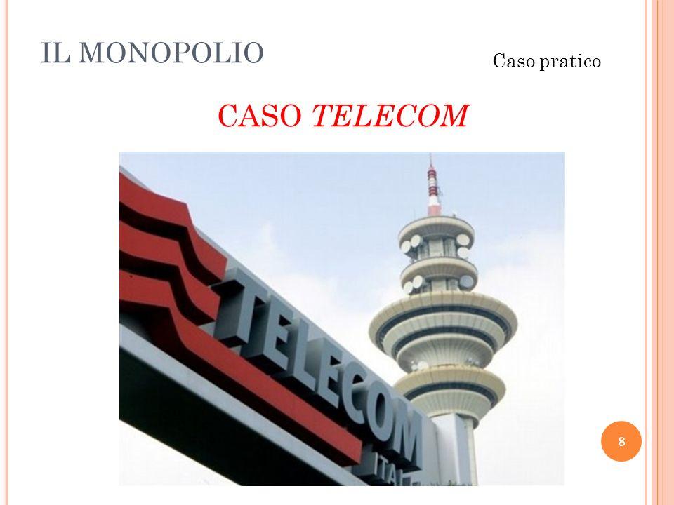 IL MONOPOLIO Caso pratico CASO TELECOM