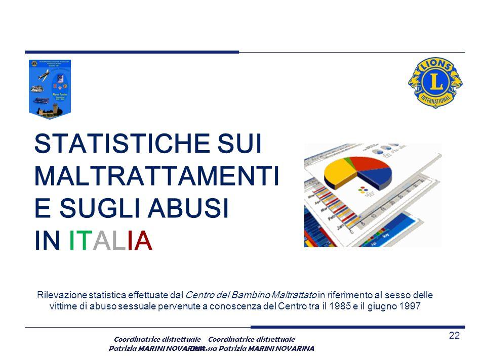 STATISTICHe sui Maltrattamenti e sugli abusi IN ITALIA