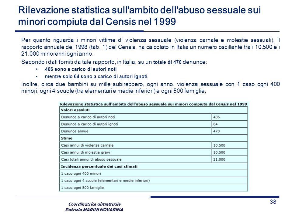 Rilevazione statistica sull ambito dell abuso sessuale sui minori compiuta dal Censis nel 1999