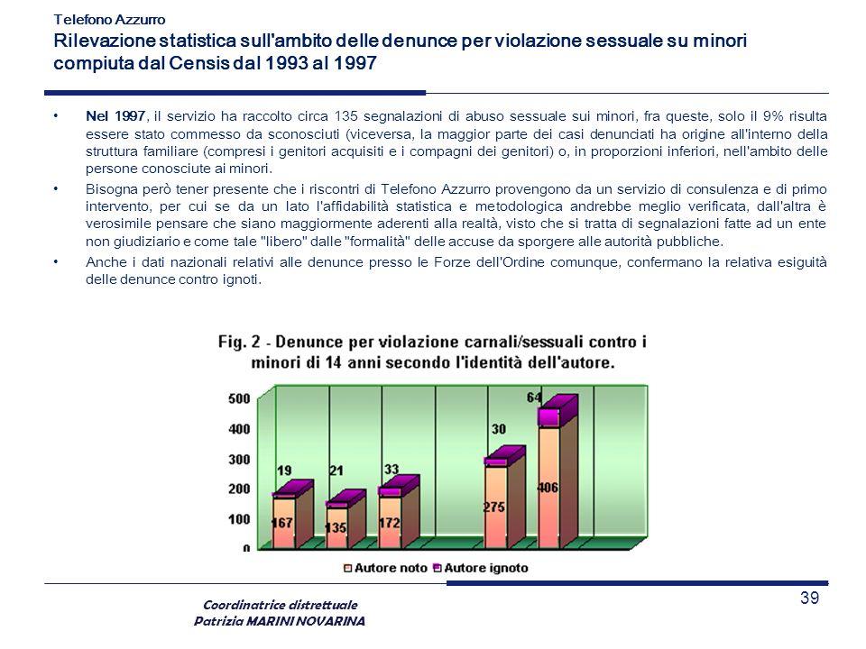 Telefono Azzurro Rilevazione statistica sull ambito delle denunce per violazione sessuale su minori compiuta dal Censis dal 1993 al 1997