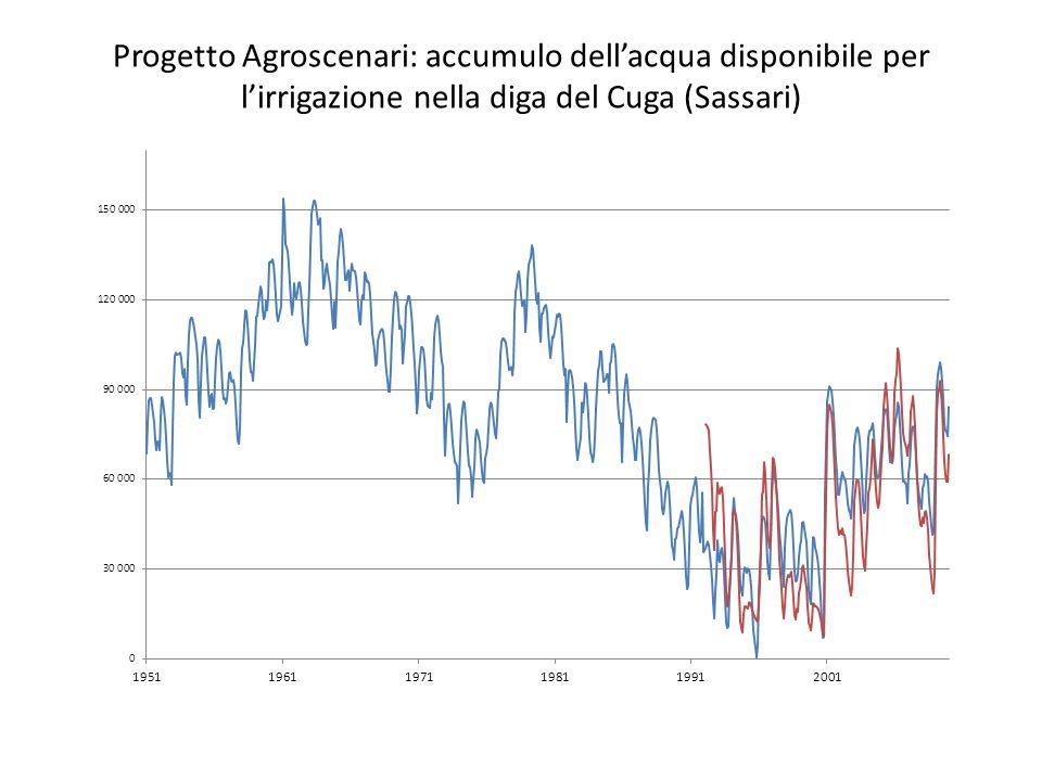 Progetto Agroscenari: accumulo dell'acqua disponibile per l'irrigazione nella diga del Cuga (Sassari)