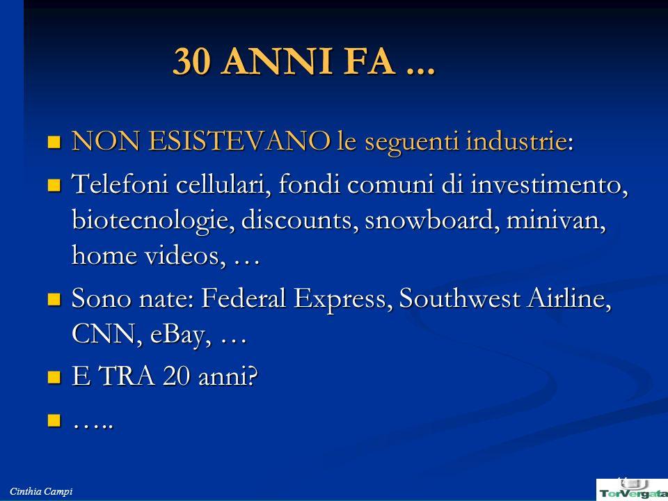 30 ANNI FA ... NON ESISTEVANO le seguenti industrie: