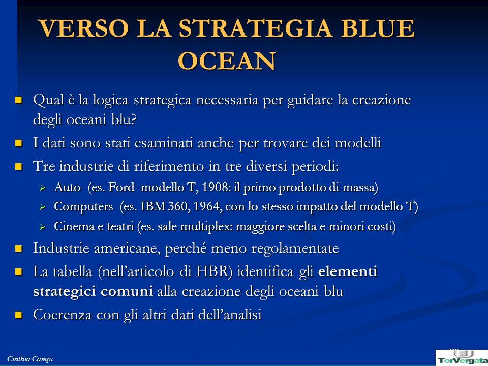 VERSO LA STRATEGIA BLUE OCEAN