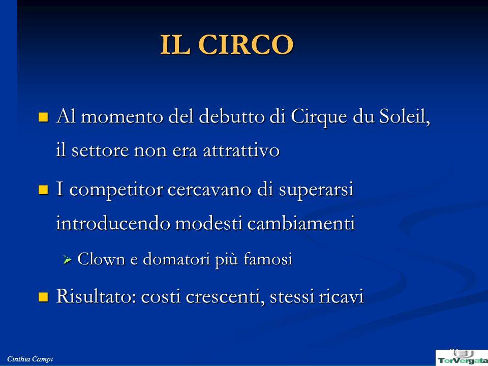IL CIRCO Al momento del debutto di Cirque du Soleil, il settore non era attrattivo.