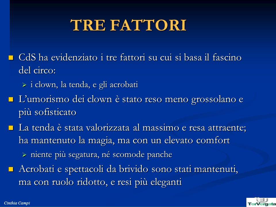TRE FATTORI CdS ha evidenziato i tre fattori su cui si basa il fascino del circo: i clown, la tenda, e gli acrobati.