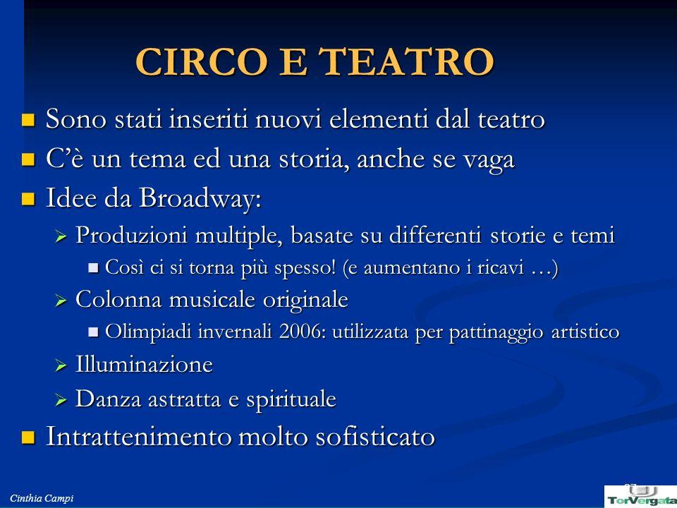 CIRCO E TEATRO Sono stati inseriti nuovi elementi dal teatro