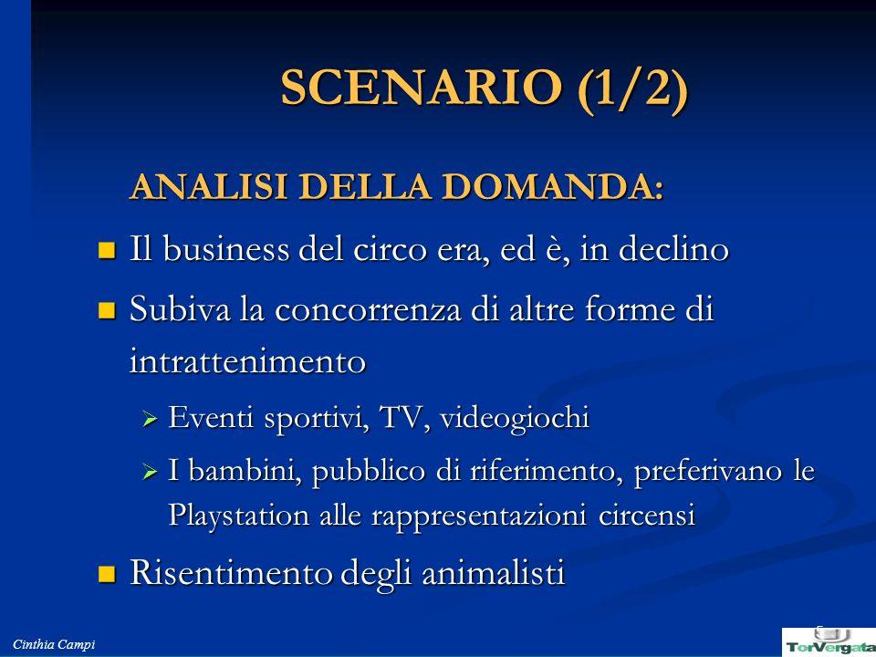 SCENARIO (1/2) ANALISI DELLA DOMANDA: