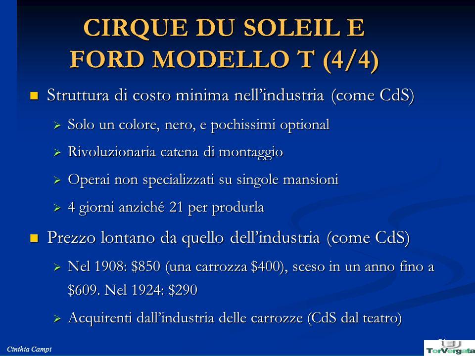 CIRQUE DU SOLEIL E FORD MODELLO T (4/4)