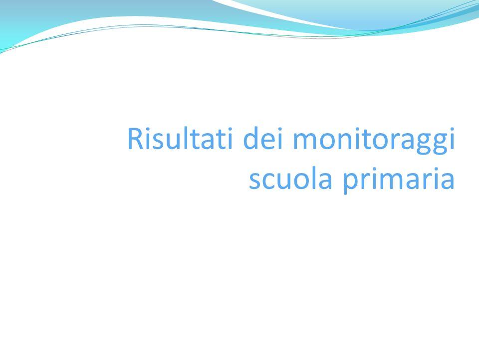 Risultati dei monitoraggi scuola primaria