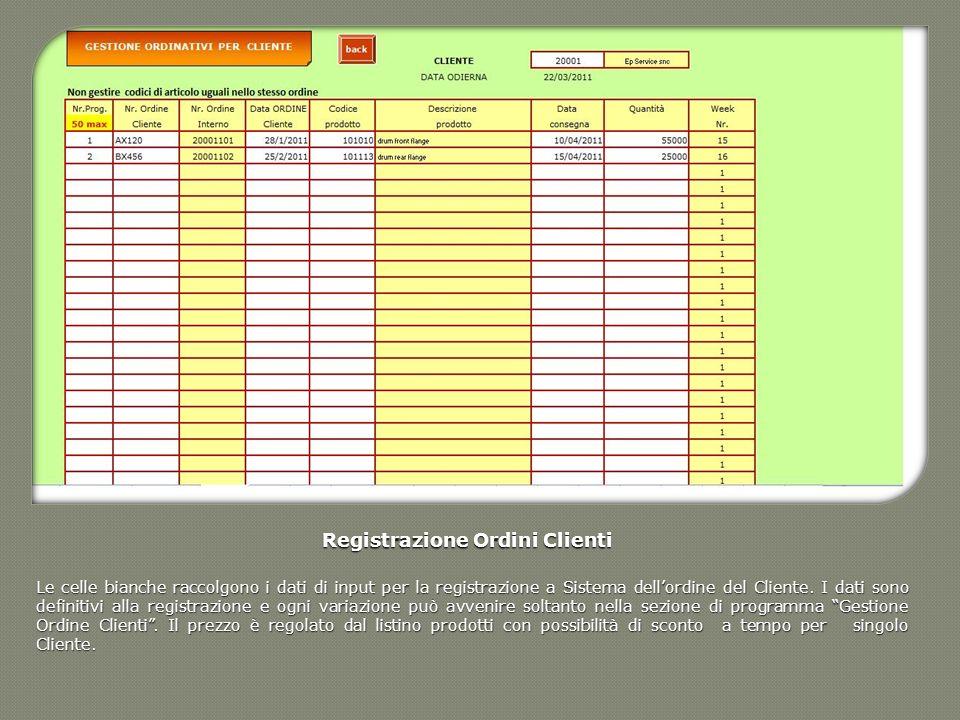 Registrazione Ordini Clienti