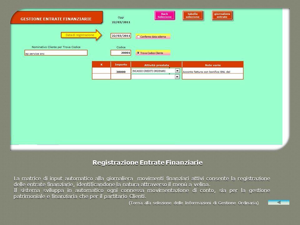 Registrazione Entrate Finanziarie