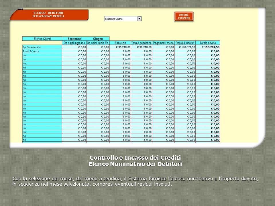 Controllo e Incasso dei Crediti Elenco Nominativo dei Debitori