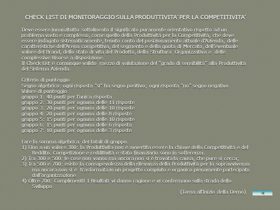 CHECK LIST DI MONITORAGGIO SULLA PRODUTTIVITA' PER LA COMPETITIVITA'