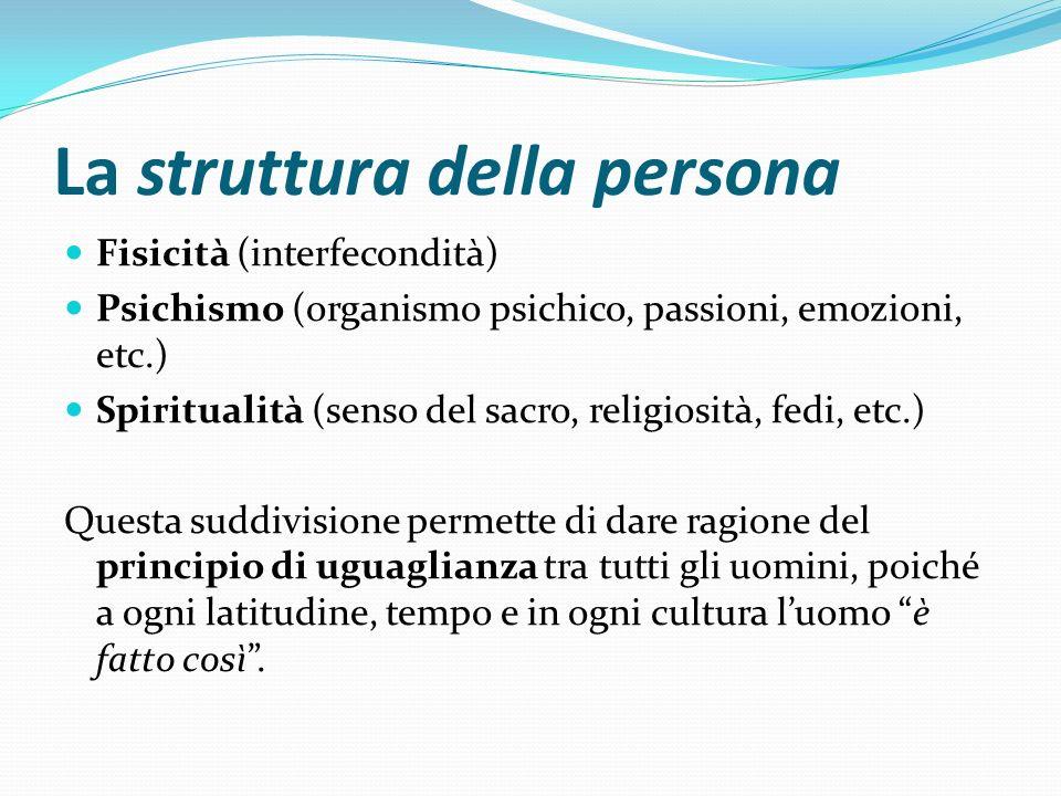 La struttura della persona