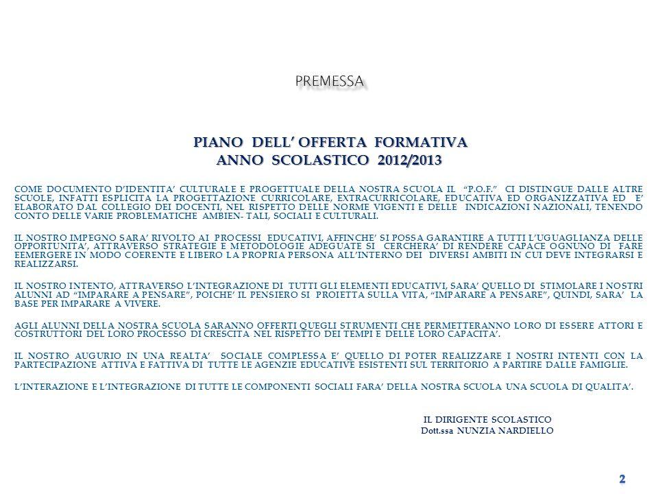 IL DIRIGENTE SCOLASTICO Dott.ssa NUNZIA NARDIELLO