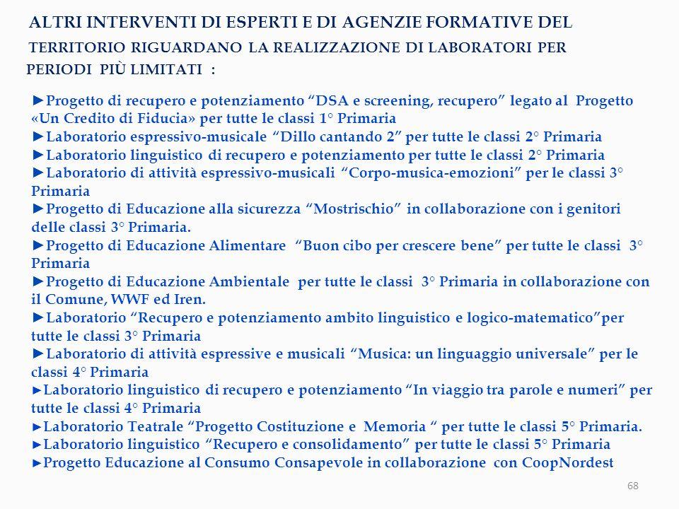 ALTRI INTERVENTI DI ESPERTI E DI AGENZIE FORMATIVE DEL