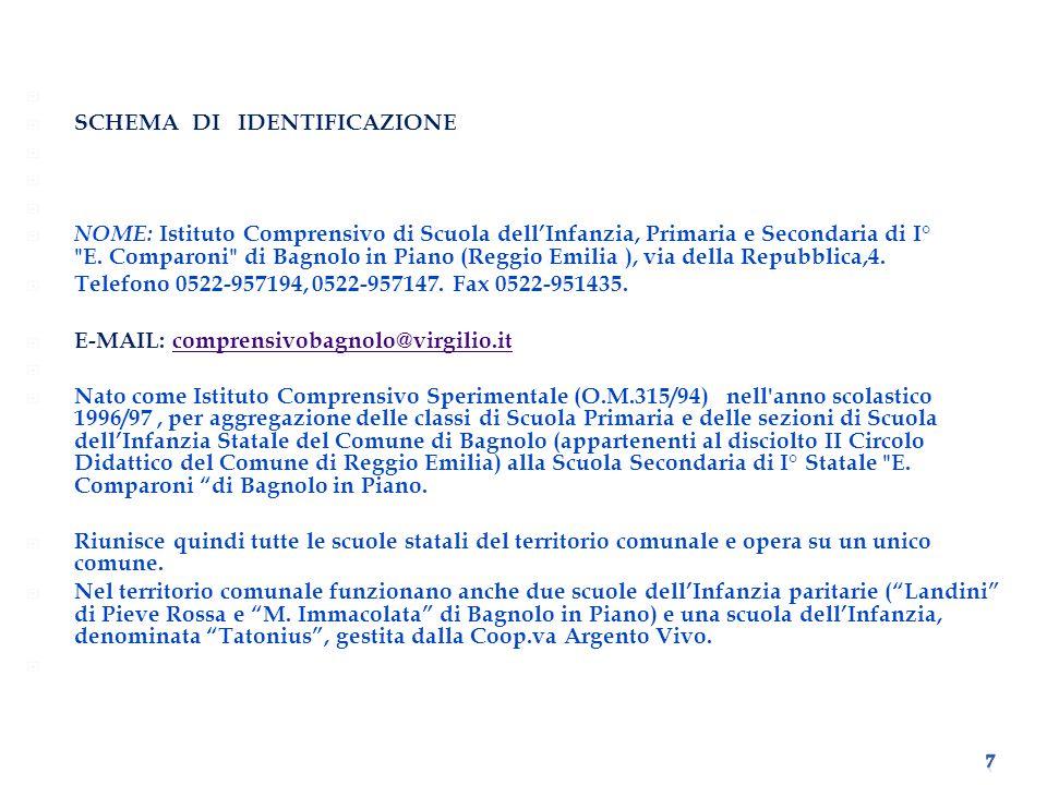SCHEMA DI IDENTIFICAZIONE.