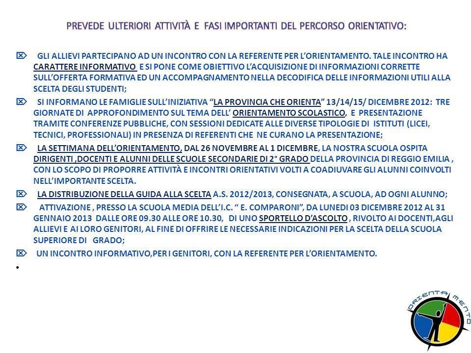 PREVEDE ULTERIORI ATTIVITÀ E FASI IMPORTANTI DEL PERCORSO ORIENTATIVO: