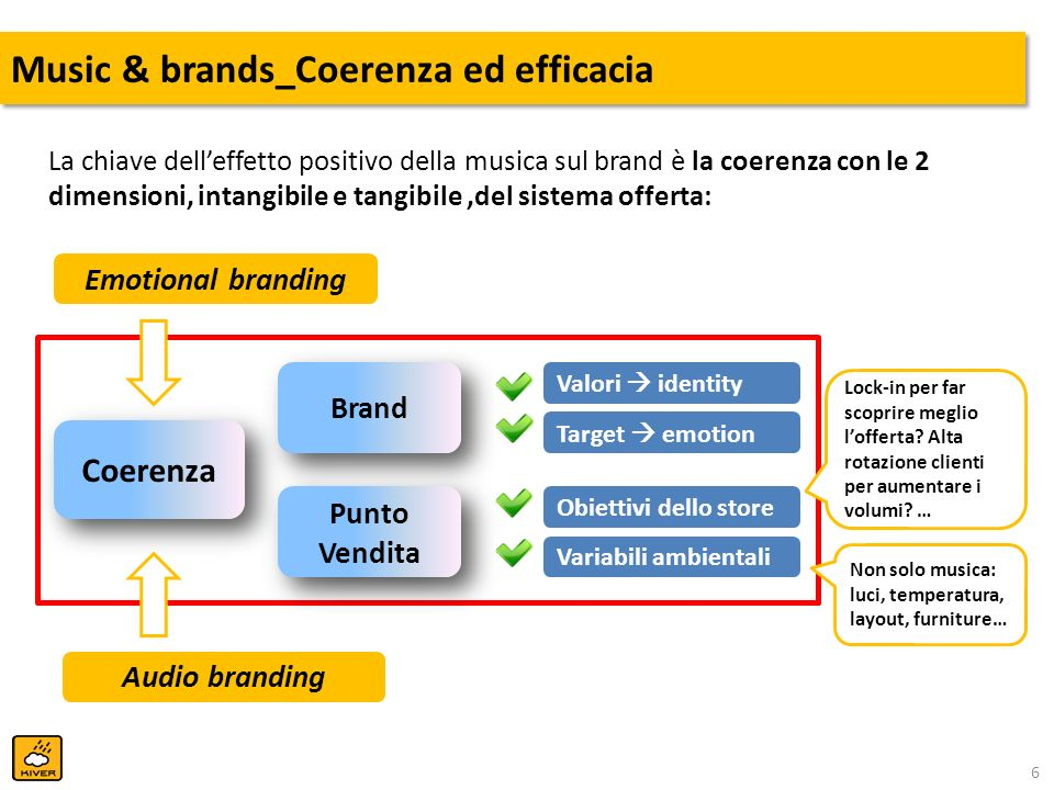 Music & brands_Coerenza ed efficacia