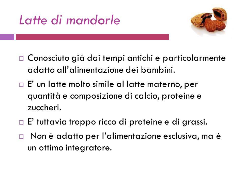 Latte di mandorle Conosciuto già dai tempi antichi e particolarmente adatto all'alimentazione dei bambini.