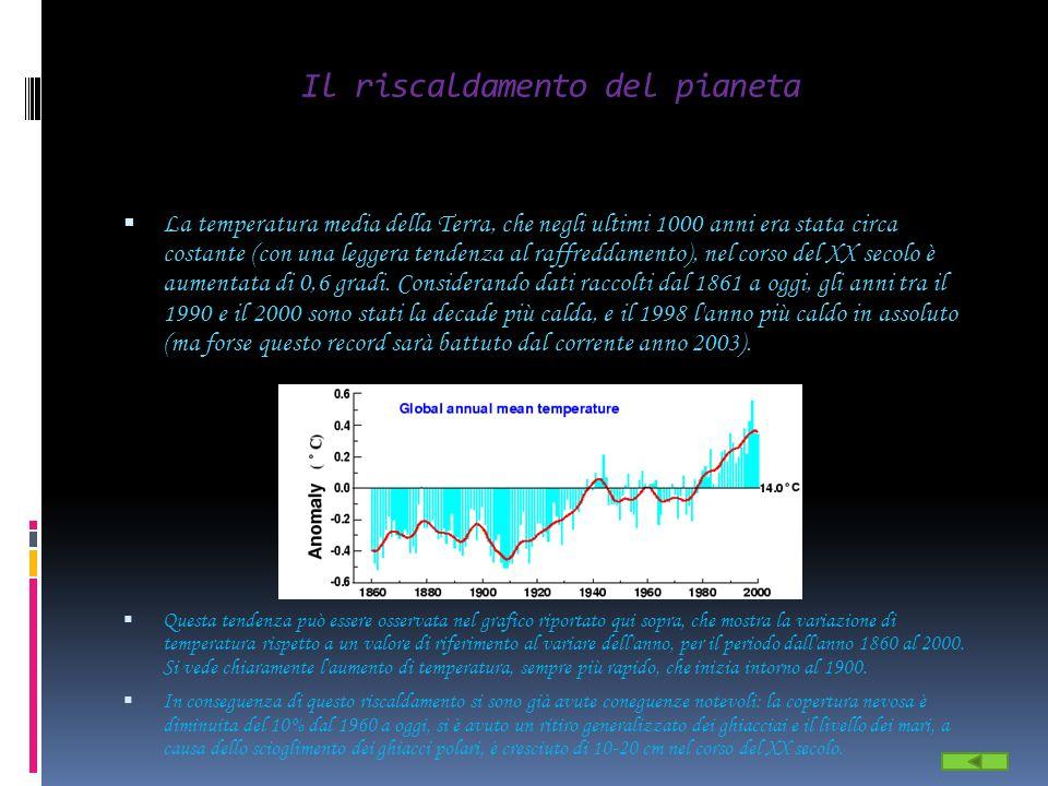 Il riscaldamento del pianeta
