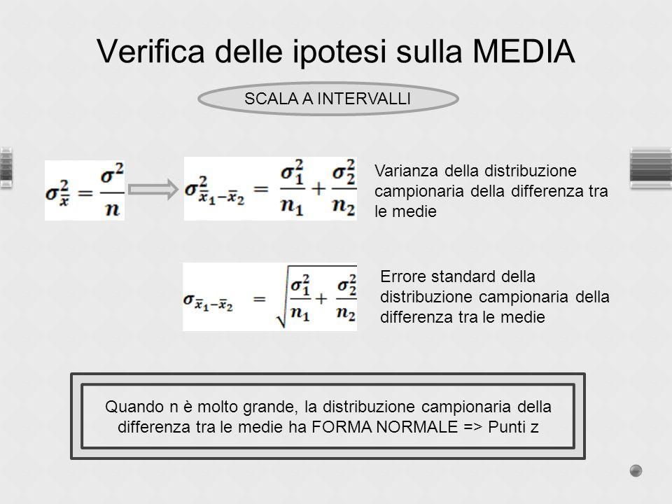 Verifica delle ipotesi sulla MEDIA