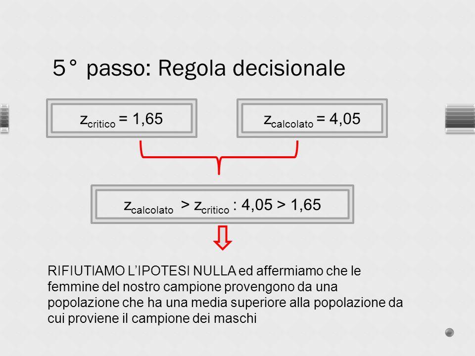 5° passo: Regola decisionale