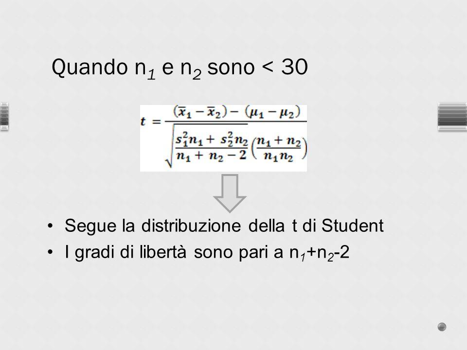 Quando n1 e n2 sono < 30 Segue la distribuzione della t di Student