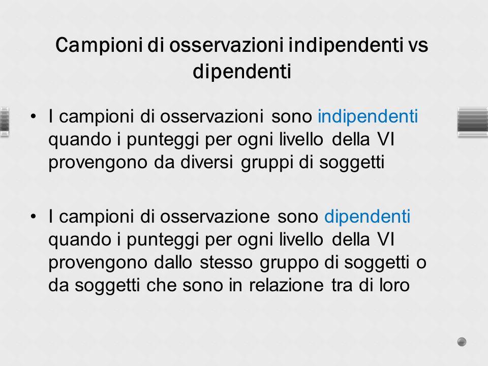 Campioni di osservazioni indipendenti vs dipendenti