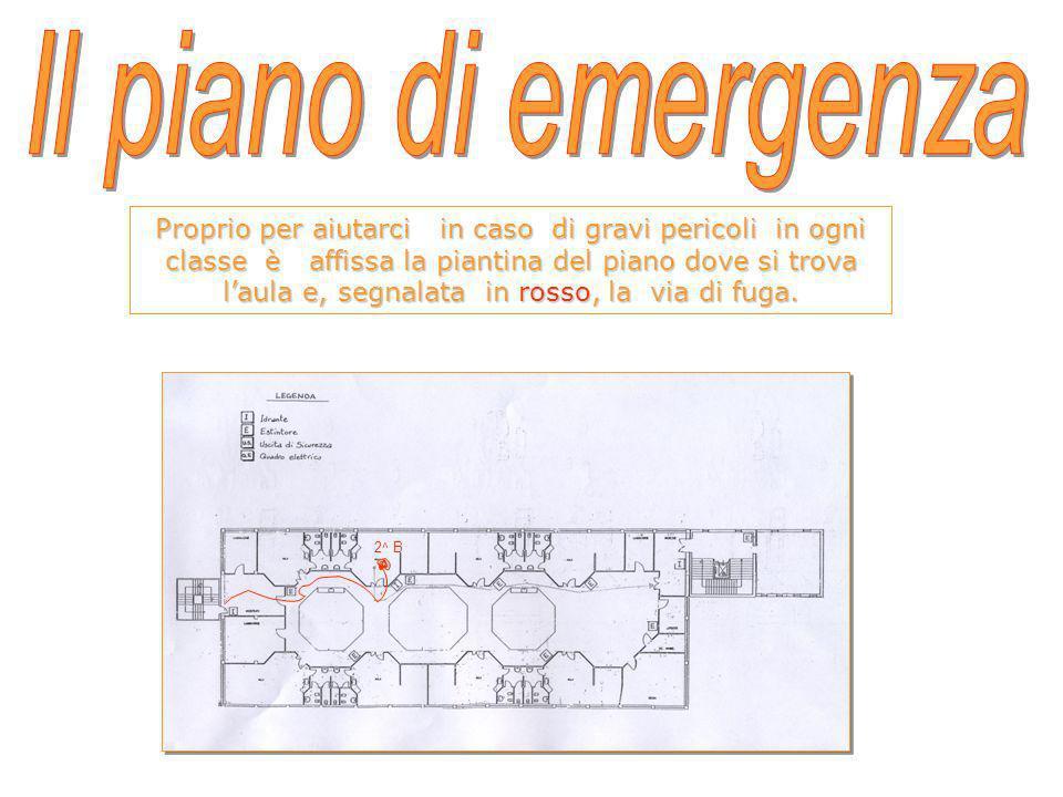 Il piano di emergenza