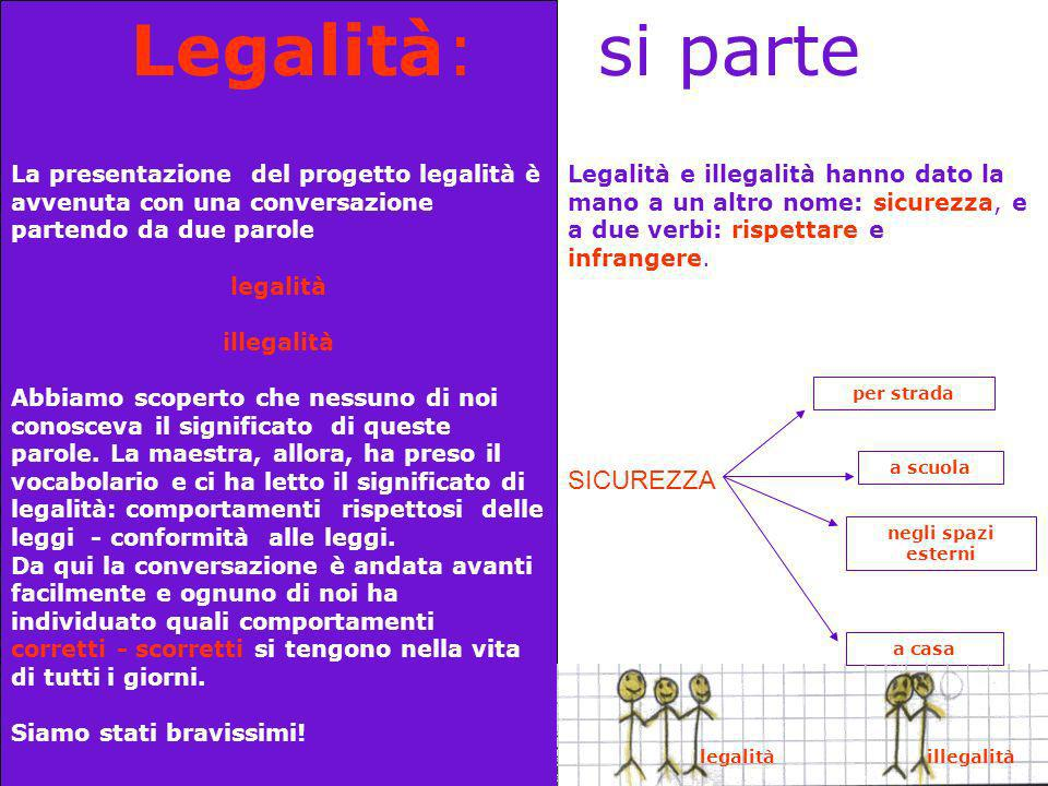 Legalità: si parte SICUREZZA