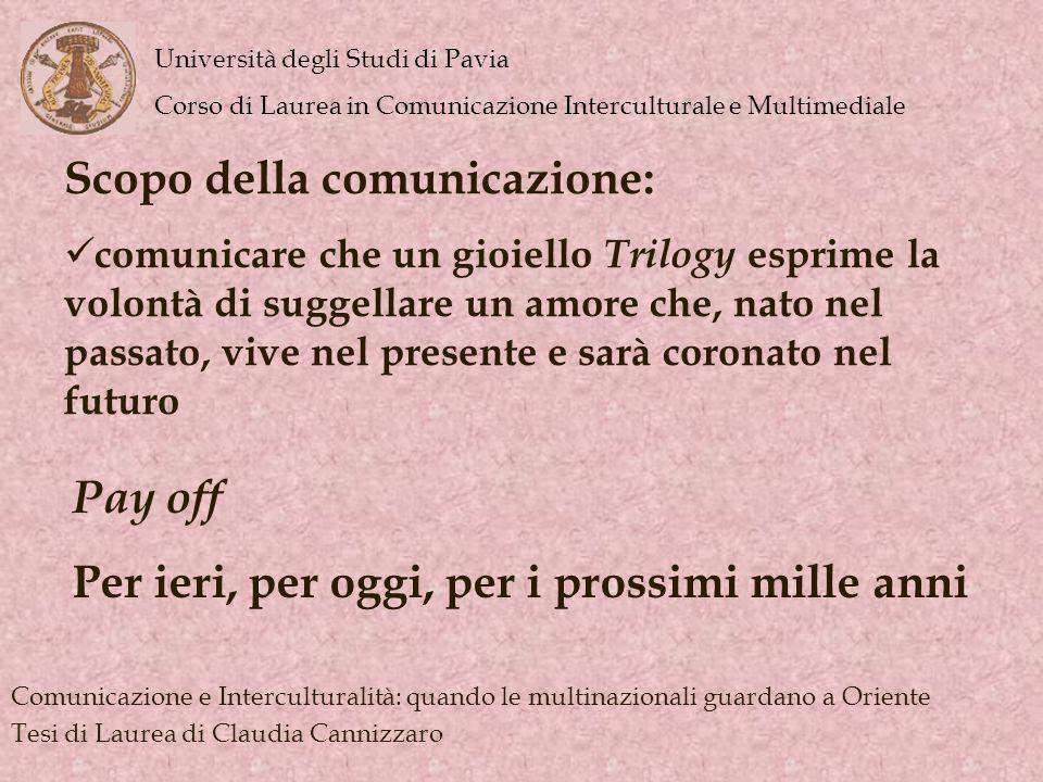 Scopo della comunicazione: