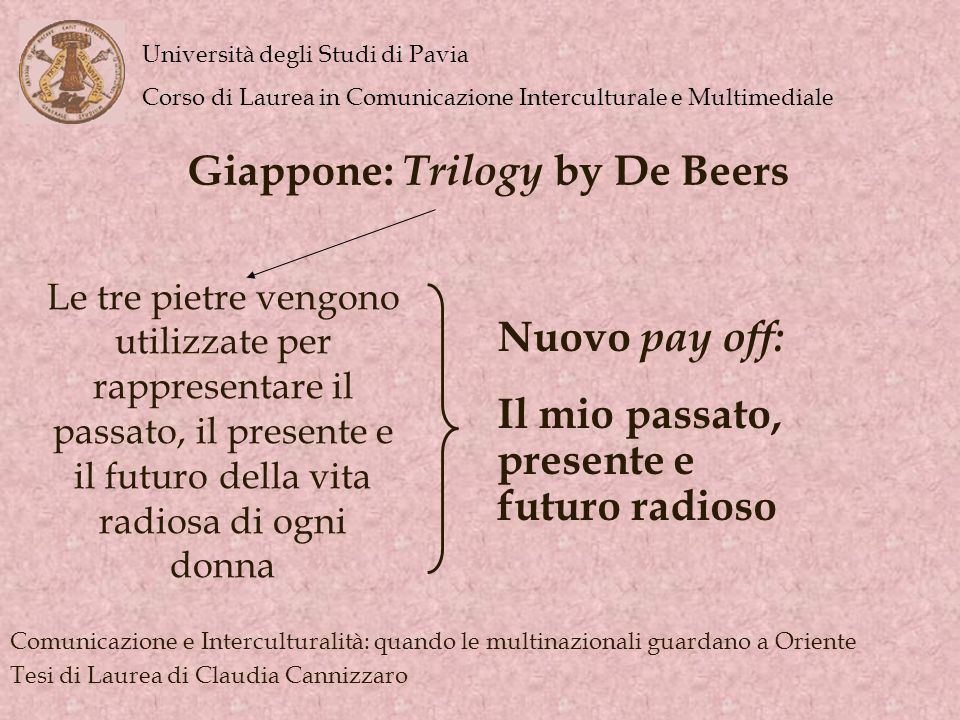 Giappone: Trilogy by De Beers