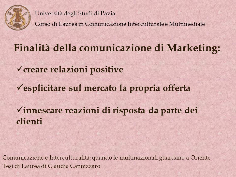 Finalità della comunicazione di Marketing: